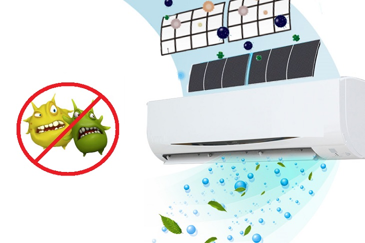 Vệ sinh máy lạnh spa